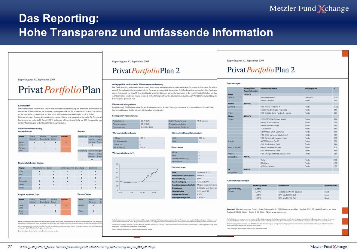 M:\MSV_MAM_UKOM\0_Gehalte Seminare_Veranstaltungen\MSV\2006\Fondskongress\Fondskongress_UW_PPP_020106.ppt 27 Das Reporting: Hohe Transparenz und umfas