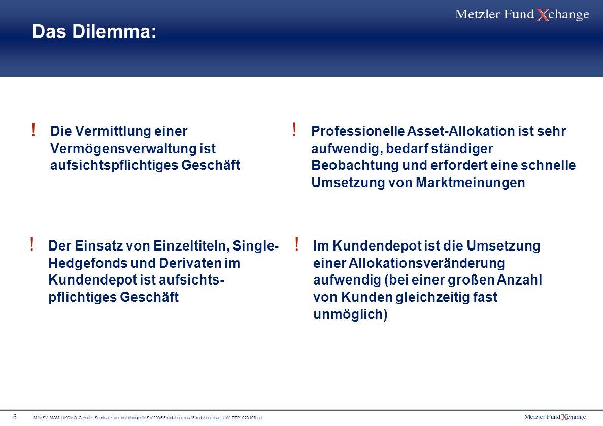 M:\MSV_MAM_UKOM\0_Gehalte Seminare_Veranstaltungen\MSV\2006\Fondskongress\Fondskongress_UW_PPP_020106.ppt 6 Das Dilemma: ! Die Vermittlung einer Vermö