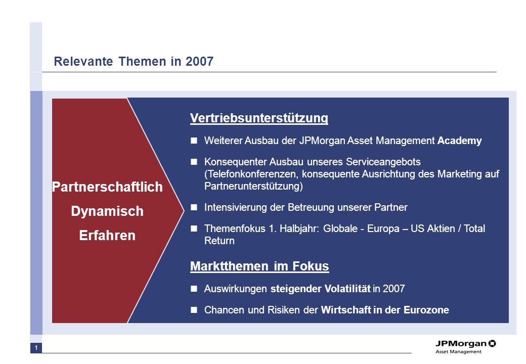 Ihr Navigationssystem zu Europas besten Chancen Christoph Bergweiler, Leiter Distribution Sales Karsten Stroh, Leiter Aktienteam Frankfurt