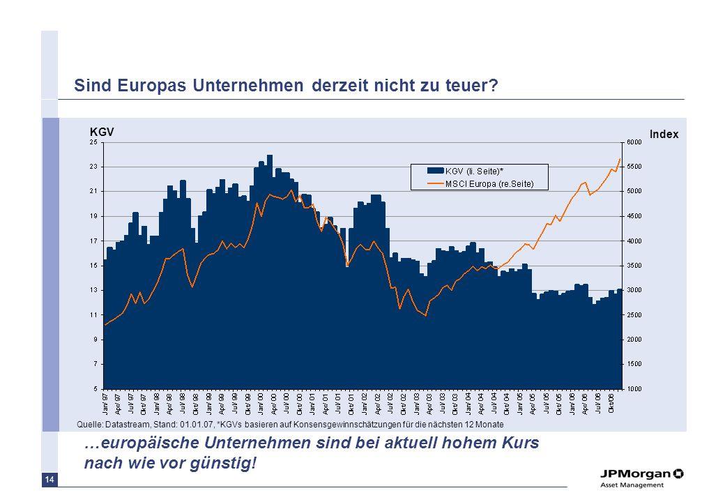 13 Europäische M&A Aktivität – unterbewertete Wachstumschancen? Marktaktivität war letztes Jahr stark und wird wohl das bestimmende Thema in den nächs