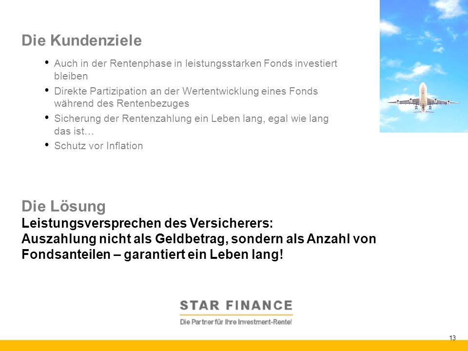 RENTE.invest 13 Investment-Rente: Die Innovation Die Kundenziele Auch in der Rentenphase in leistungsstarken Fonds investiert bleiben Direkte Partizip