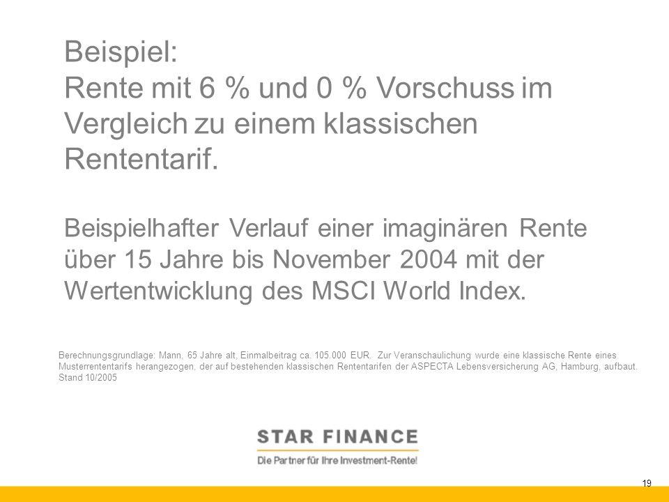 RENTE.invest 19 Beispiel: Rente mit 6 % und 0 % Vorschuss im Vergleich zu einem klassischen Rententarif. Beispielhafter Verlauf einer imaginären Rente