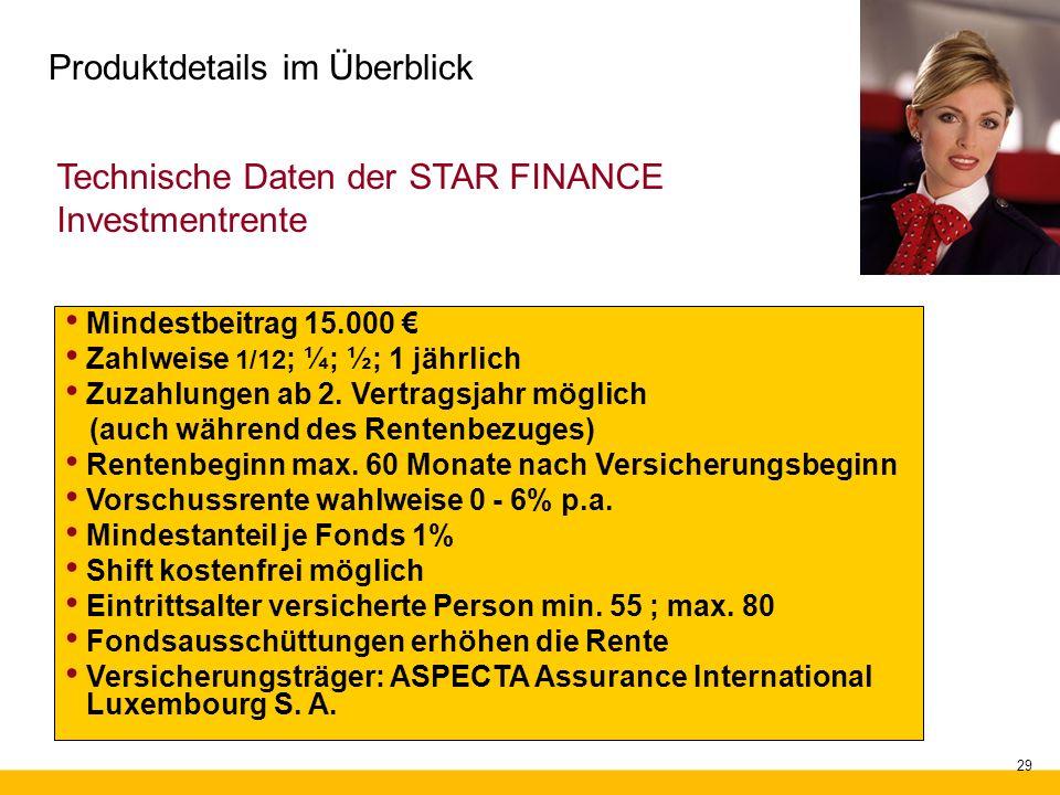 RENTE.invest 29 Produktdetails im Überblick Technische Daten der STAR FINANCE Investmentrente Mindestbeitrag 15.000 Zahlweise 1/12 ; ¼; ½; 1 jährlich