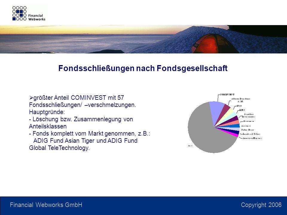 Financial Webworks GmbH Copyright 2006 Fondsschließungen nach Fondsgesellschaft größter Anteil COMINVEST mit 57 Fondsschließungen/ –verschmelzungen.