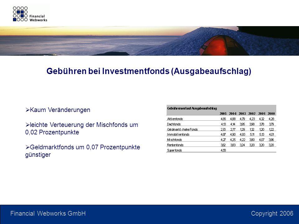 Financial Webworks GmbH Copyright 2006 Gebühren bei Investmentfonds (Ausgabeaufschlag) Kaum Veränderungen leichte Verteuerung der Mischfonds um 0,02 Prozentpunkte Geldmarktfonds um 0,07 Prozentpunkte günstiger