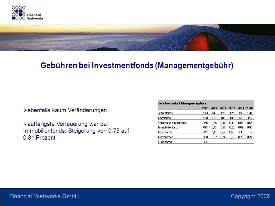 Financial Webworks GmbH Copyright 2006 ebenfalls kaum Veränderungen auffälligste Verteuerung war bei Immobilienfonds: Steigerung von 0,75 auf 0,81 Prozent Gebühren bei Investmentfonds (Managementgebühr)