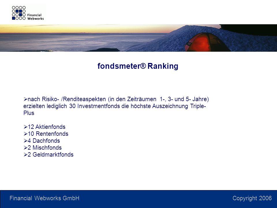 Financial Webworks GmbH Copyright 2006 fondsmeter® Ranking nach Risiko- /Renditeaspekten (in den Zeiträumen 1-, 3- und 5- Jahre) erzielten lediglich 30 Investmentfonds die höchste Auszeichnung Triple- Plus 12 Aktienfonds 10 Rentenfonds 4 Dachfonds 2 Mischfonds 2 Geldmarktfonds