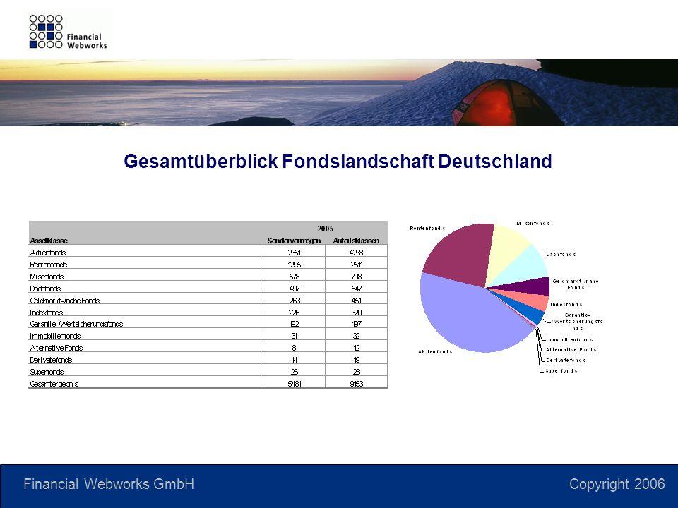 Financial Webworks GmbH Copyright 2006 Gesamtüberblick Fondslandschaft Deutschland