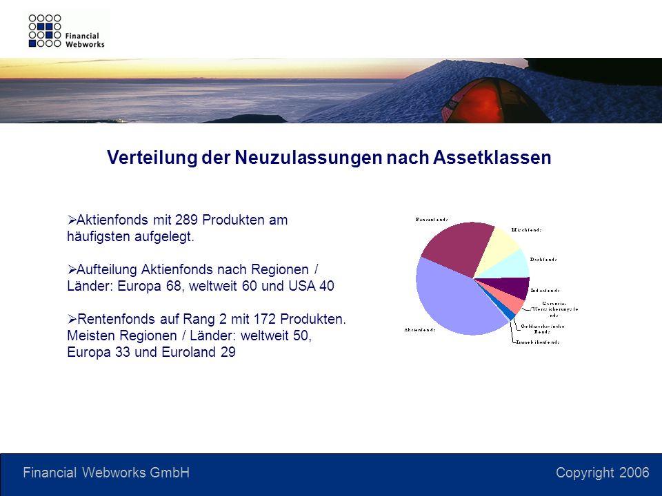 Financial Webworks GmbH Copyright 2006 Verteilung der Neuzulassungen nach Assetklassen Aktienfonds mit 289 Produkten am häufigsten aufgelegt.