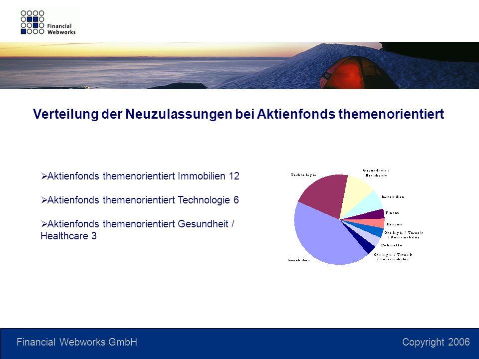 Financial Webworks GmbH Copyright 2006 Verteilung der Neuzulassungen bei Aktienfonds themenorientiert Aktienfonds themenorientiert Immobilien 12 Aktienfonds themenorientiert Technologie 6 Aktienfonds themenorientiert Gesundheit / Healthcare 3