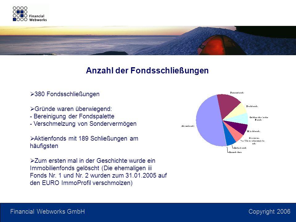Financial Webworks GmbH Copyright 2006 Anzahl der Fondsschließungen 380 Fondsschließungen Gründe waren überwiegend: - Bereinigung der Fondspalette - Verschmelzung von Sondervermögen Aktienfonds mit 189 Schließungen am häufigsten Zum ersten mal in der Geschichte wurde ein Immobilienfonds gelöscht (Die ehemaligen iii Fonds Nr.