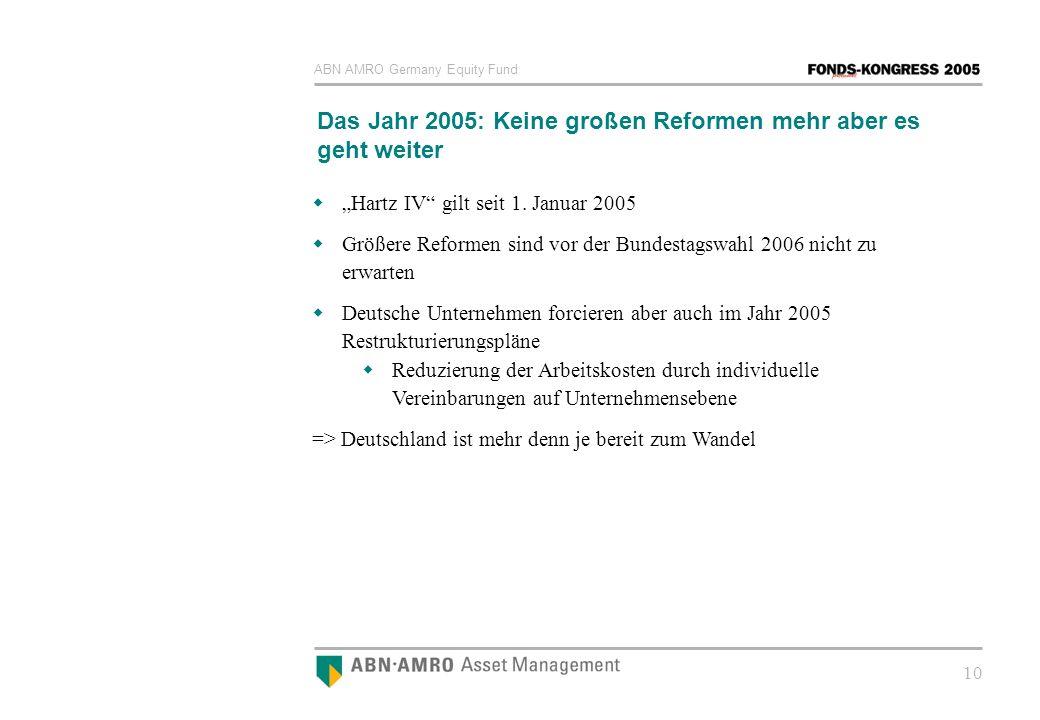 ABN AMRO Germany Equity Fund 10 Das Jahr 2005: Keine großen Reformen mehr aber es geht weiter Hartz IV gilt seit 1. Januar 2005 Größere Reformen sind