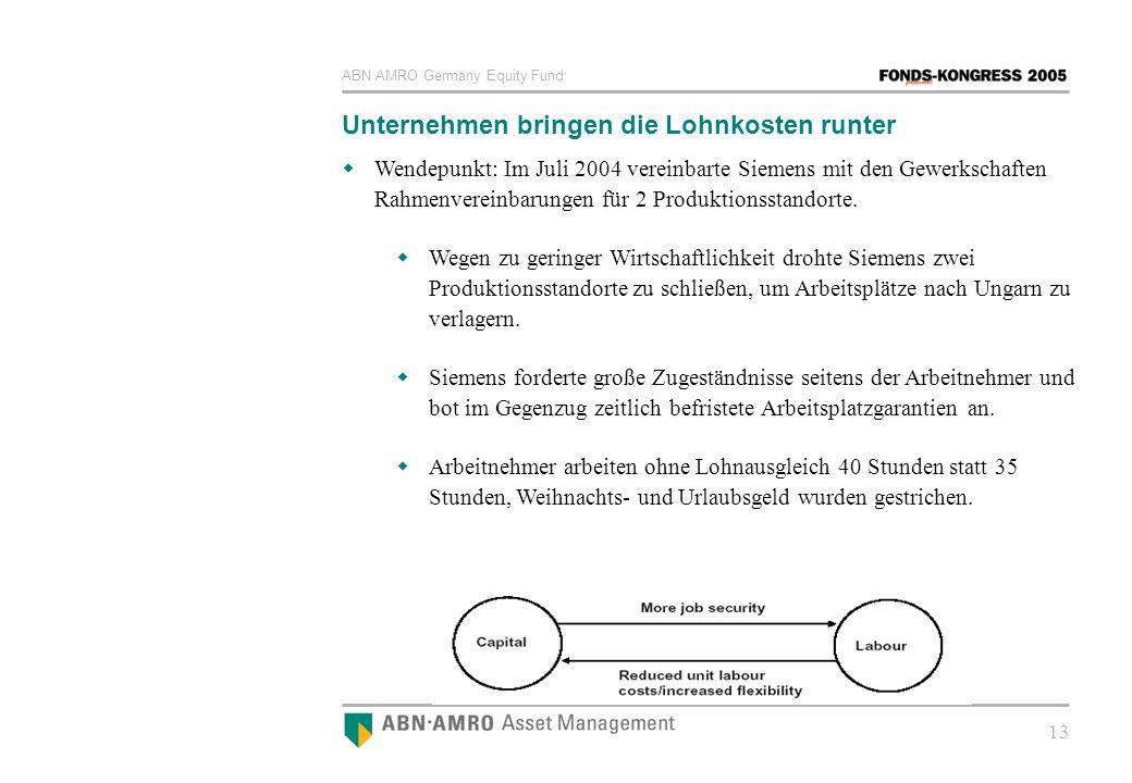 ABN AMRO Germany Equity Fund 13 Unternehmen bringen die Lohnkosten runter Wendepunkt: Im Juli 2004 vereinbarte Siemens mit den Gewerkschaften Rahmenve