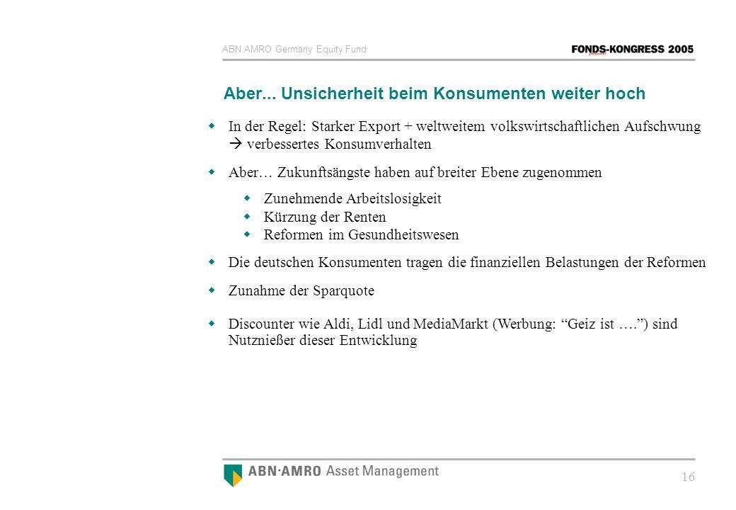 ABN AMRO Germany Equity Fund 16 Aber... Unsicherheit beim Konsumenten weiter hoch In der Regel: Starker Export + weltweitem volkswirtschaftlichen Aufs