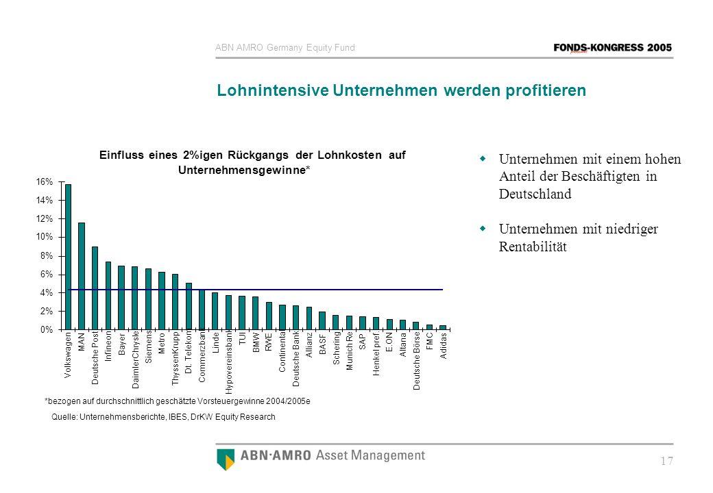 ABN AMRO Germany Equity Fund 17 Lohnintensive Unternehmen werden profitieren Unternehmen mit einem hohen Anteil der Beschäftigten in Deutschland Unter