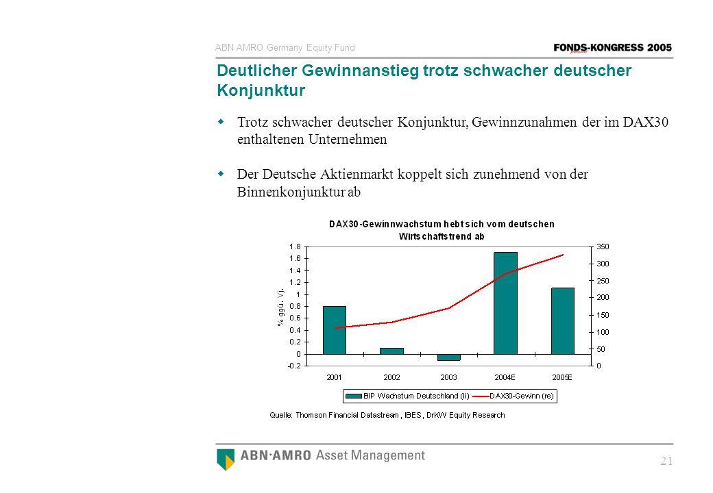 ABN AMRO Germany Equity Fund 21 Deutlicher Gewinnanstieg trotz schwacher deutscher Konjunktur Trotz schwacher deutscher Konjunktur, Gewinnzunahmen der