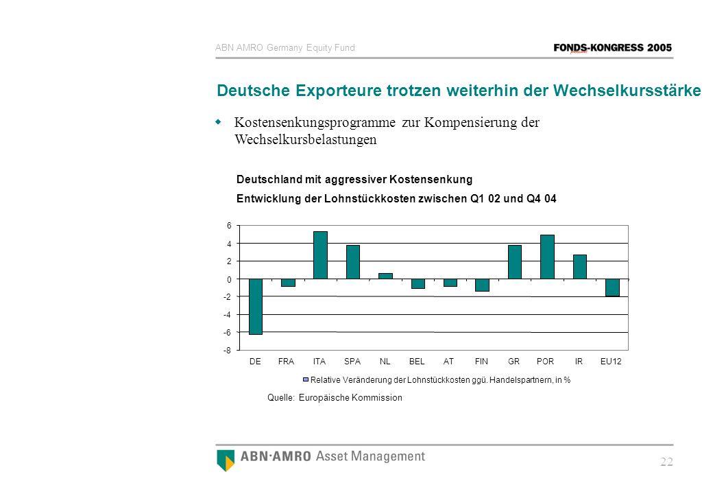ABN AMRO Germany Equity Fund 22 Deutsche Exporteure trotzen weiterhin der Wechselkursstärke Kostensenkungsprogramme zur Kompensierung der Wechselkursb