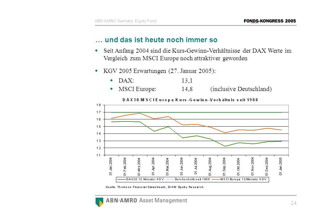 ABN AMRO Germany Equity Fund 24 … und das ist heute noch immer so Seit Anfang 2004 sind die Kurs-Gewinn-Verhältnisse der DAX Werte im Vergleich zum MS