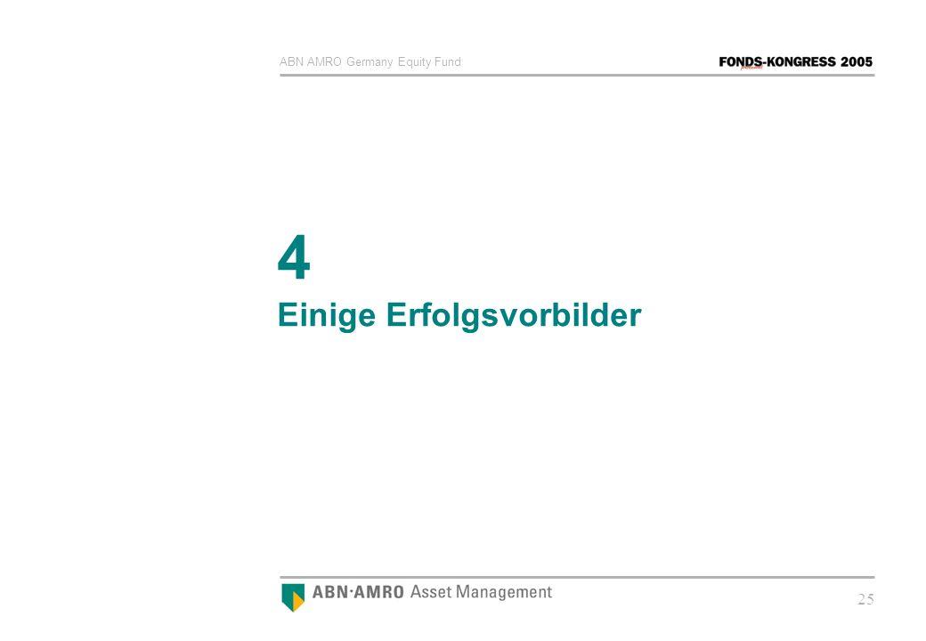 ABN AMRO Germany Equity Fund 25 4 Einige Erfolgsvorbilder