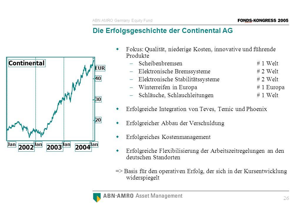 ABN AMRO Germany Equity Fund 26 Continental Jan 20022003 2004 EUR 20 30 40 Die Erfolgsgeschichte der Continental AG Fokus: Qualität, niederige Kosten,