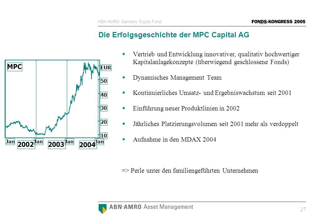 ABN AMRO Germany Equity Fund 27 Jan 20022003 2004 EUR 10 20 30 40 50 MPC Die Erfolgsgeschichte der MPC Capital AG Vertrieb und Entwicklung innovativer