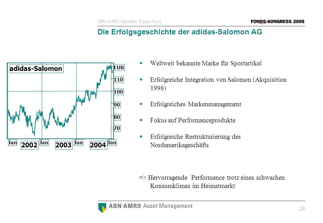 ABN AMRO Germany Equity Fund 28 Jan 20022003 2004 EUR 70 80 90 100 adidas-Salomon 110 Die Erfolgsgeschichte der adidas-Salomon AG Weltweit bekannte Ma