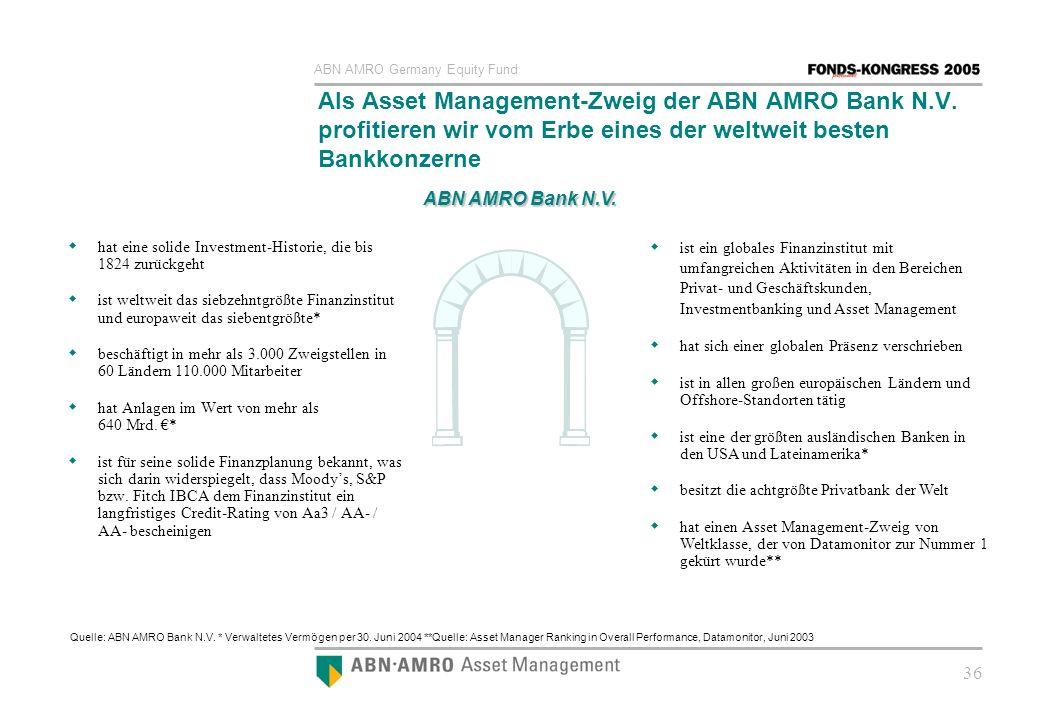 ABN AMRO Germany Equity Fund 36 Als Asset Management-Zweig der ABN AMRO Bank N.V. profitieren wir vom Erbe eines der weltweit besten Bankkonzerne hat