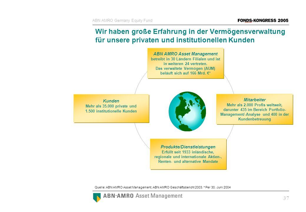 ABN AMRO Germany Equity Fund 37 Quelle: ABN AMRO Asset Management; ABN AMRO Geschäftsbericht 2003. * Per 30. Juni 2004 Mitarbeiter Mehr als 2.000 Prof