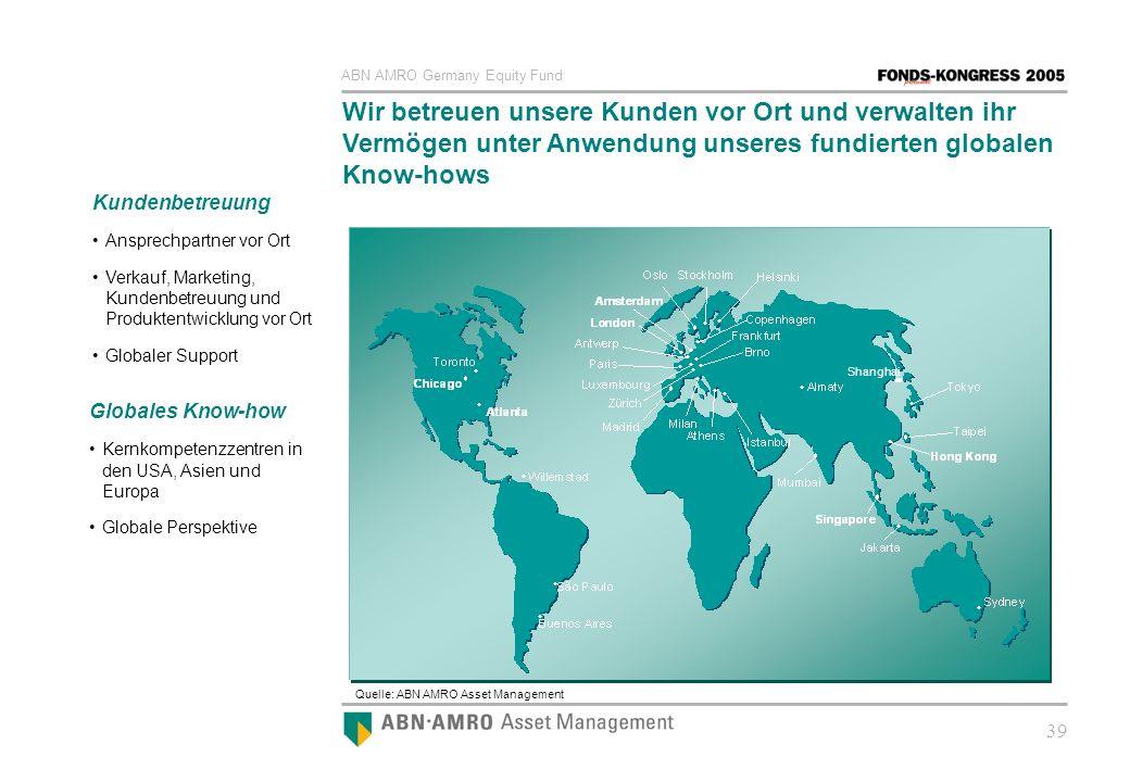 ABN AMRO Germany Equity Fund 39 Shanghai Wir betreuen unsere Kunden vor Ort und verwalten ihr Vermögen unter Anwendung unseres fundierten globalen Kno