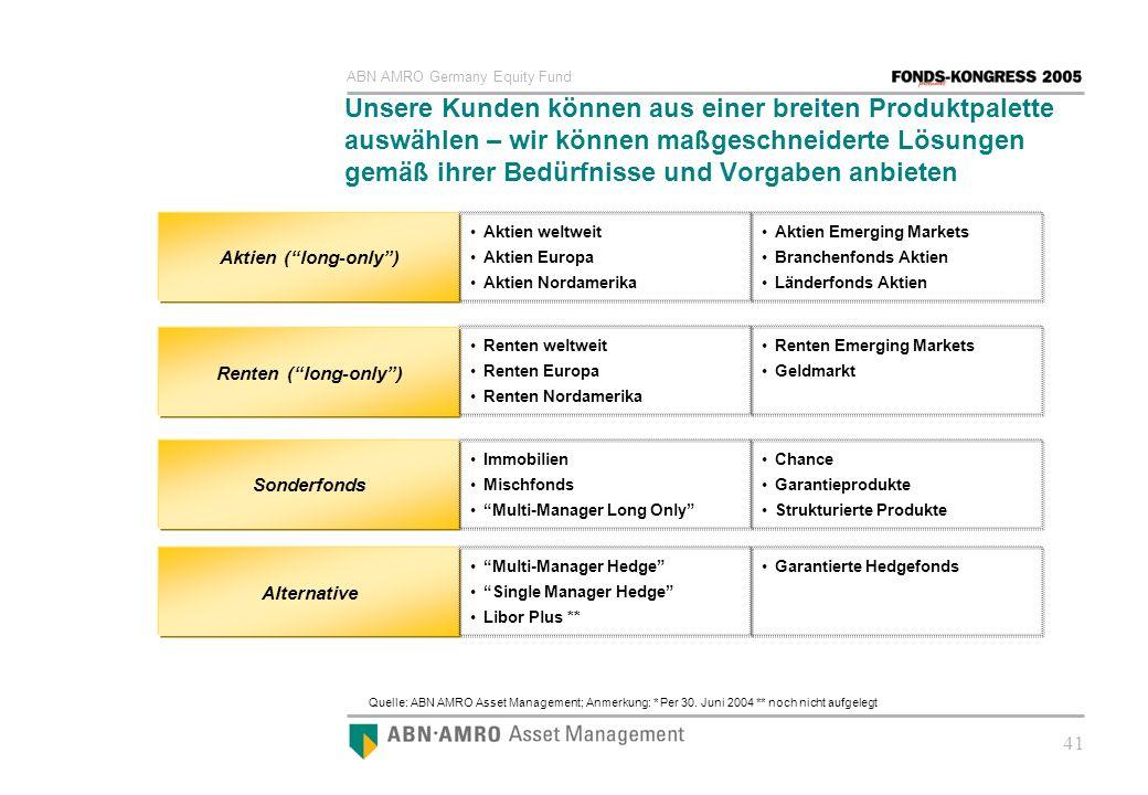 ABN AMRO Germany Equity Fund 41 Unsere Kunden können aus einer breiten Produktpalette auswählen – wir können maßgeschneiderte Lösungen gemäß ihrer Bed