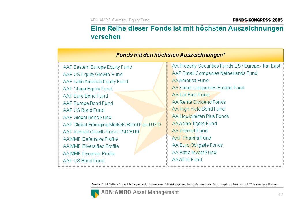 ABN AMRO Germany Equity Fund 42 Eine Reihe dieser Fonds ist mit höchsten Auszeichnungen versehen Quelle: ABN AMRO Asset Management; Anmerkung:* Rankin