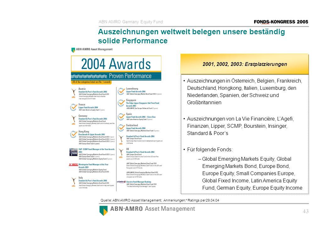 ABN AMRO Germany Equity Fund 43 Auszeichnungen weltweit belegen unsere beständig solide Performance Quelle: ABN AMRO Asset Management; Anmerkungen:* R