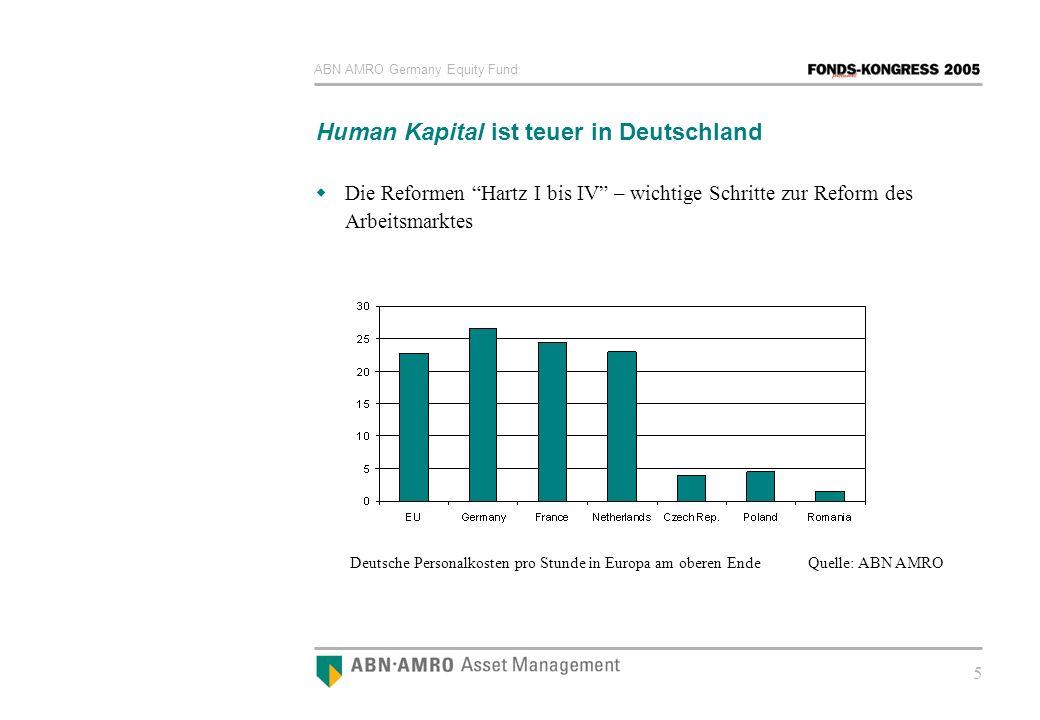 5 Human Kapital ist teuer in Deutschland Die Reformen Hartz I bis IV – wichtige Schritte zur Reform des Arbeitsmarktes Deutsche Personalkosten pro Stu