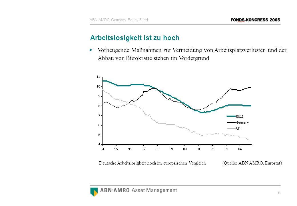 ABN AMRO Germany Equity Fund 6 Arbeitslosigkeit ist zu hoch Vorbeugende Maßnahmen zur Vermeidung von Arbeitsplatzverlusten und der Abbau von Bürokrati