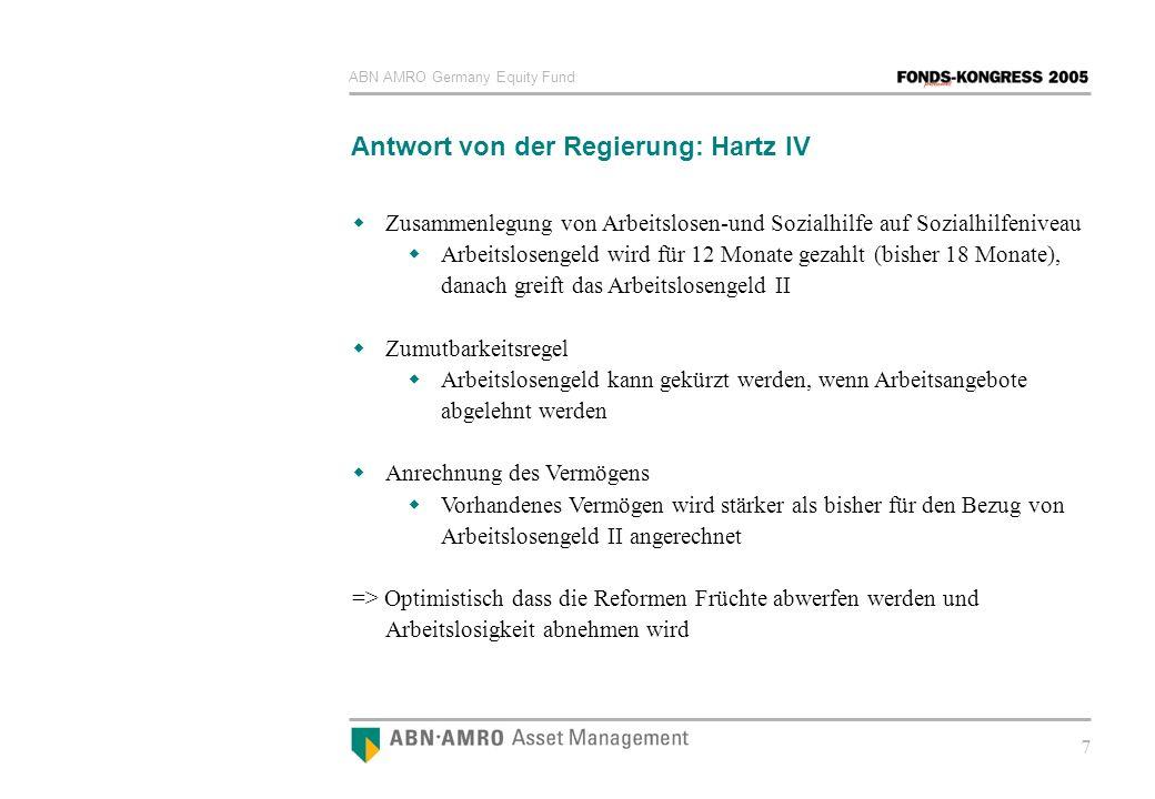 ABN AMRO Germany Equity Fund 7 Antwort von der Regierung: Hartz IV Zusammenlegung von Arbeitslosen-und Sozialhilfe auf Sozialhilfeniveau Arbeitsloseng