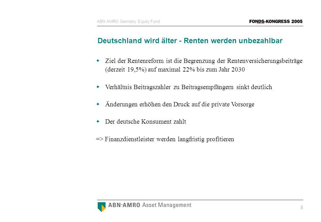 ABN AMRO Germany Equity Fund 8 Deutschland wird älter - Renten werden unbezahlbar Ziel der Rentenreform ist die Begrenzung der Rentenversicherungsbeit