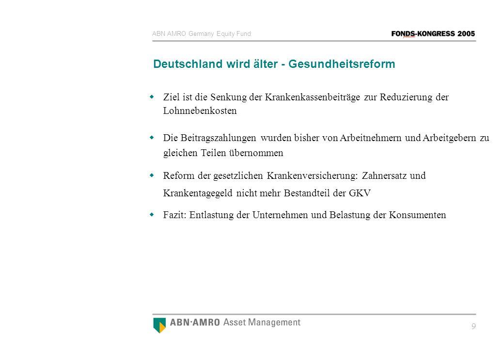 ABN AMRO Germany Equity Fund 9 Deutschland wird älter - Gesundheitsreform Ziel ist die Senkung der Krankenkassenbeiträge zur Reduzierung der Lohnneben
