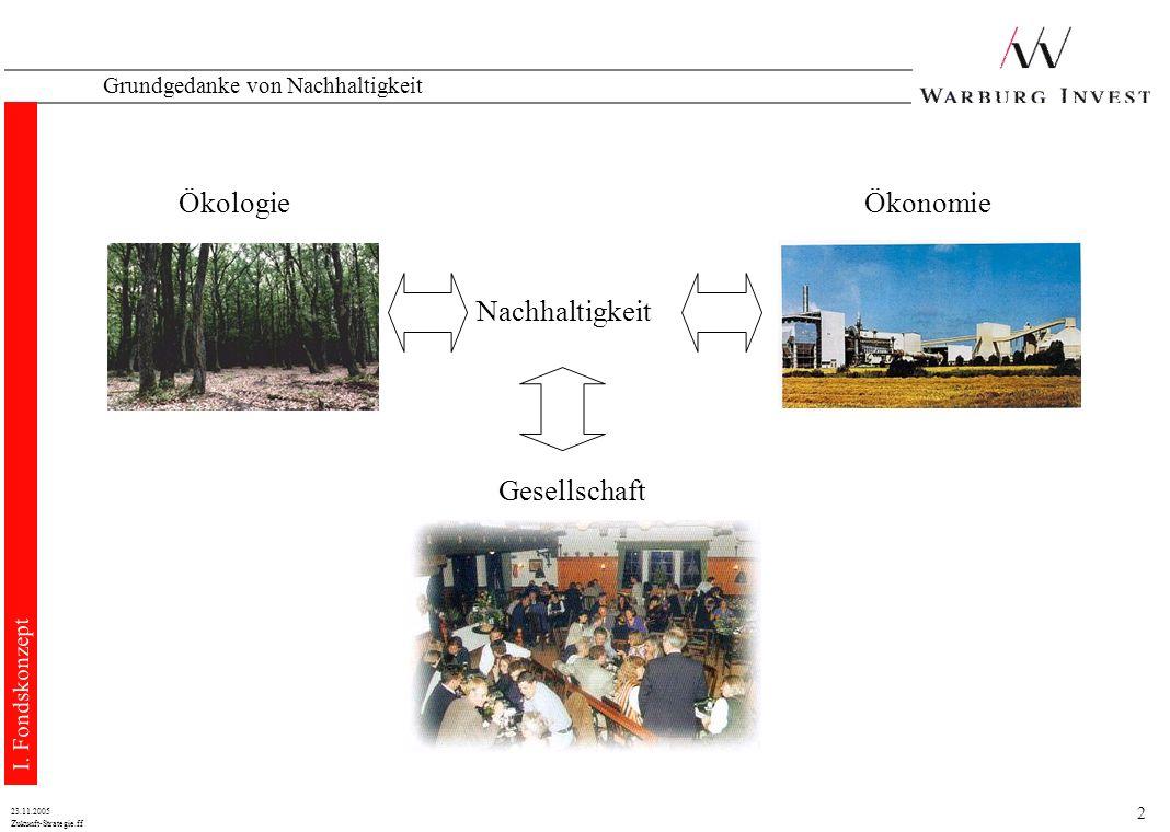 2 Zukunft-Strategie.ff 23.11.2005 Grundgedanke von Nachhaltigkeit ÖkologieÖkonomie Gesellschaft Nachhaltigkeit I.