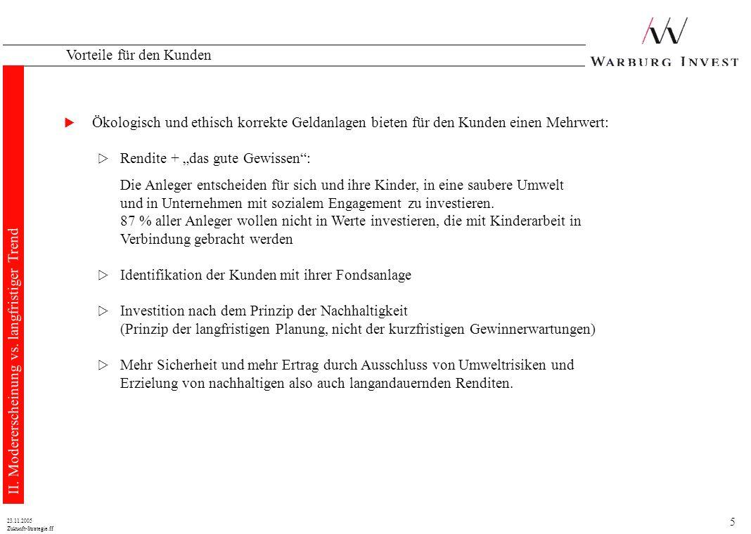 15 Zukunft-Strategie.ff 23.11.2005 Übersicht Dachfonds-Management Qualitative Analyse ca.