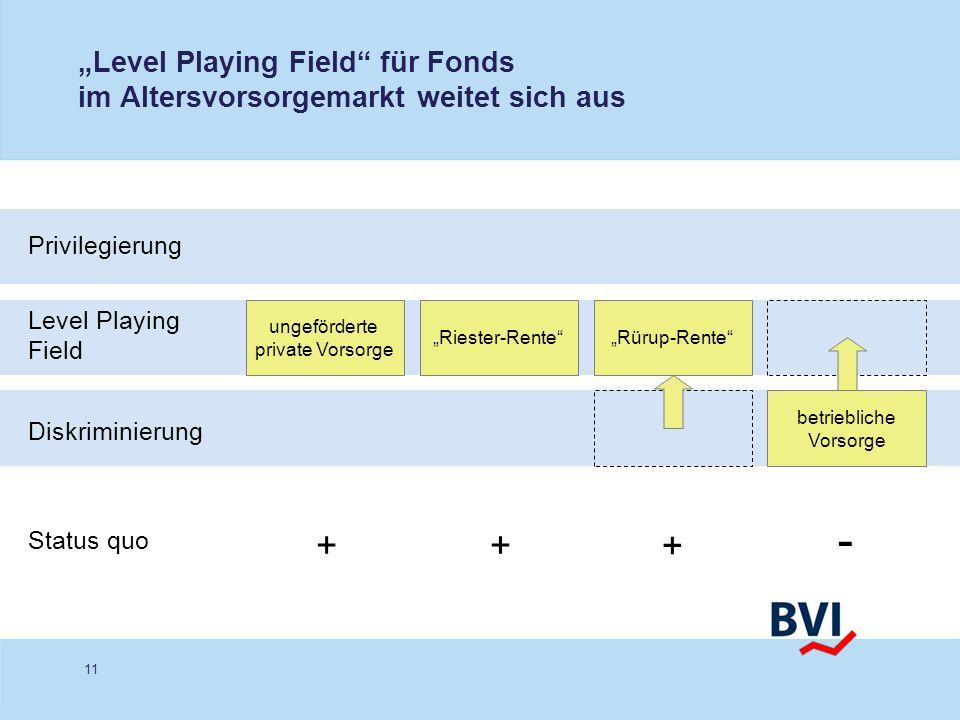 11 Level Playing Field für Fonds im Altersvorsorgemarkt weitet sich aus betriebliche Vorsorge Privilegierung ungeförderte private Vorsorge Riester-Ren