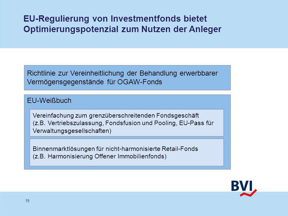 19 EU-Regulierung von Investmentfonds bietet Optimierungspotenzial zum Nutzen der Anleger Richtlinie zur Vereinheitlichung der Behandlung erwerbbarer