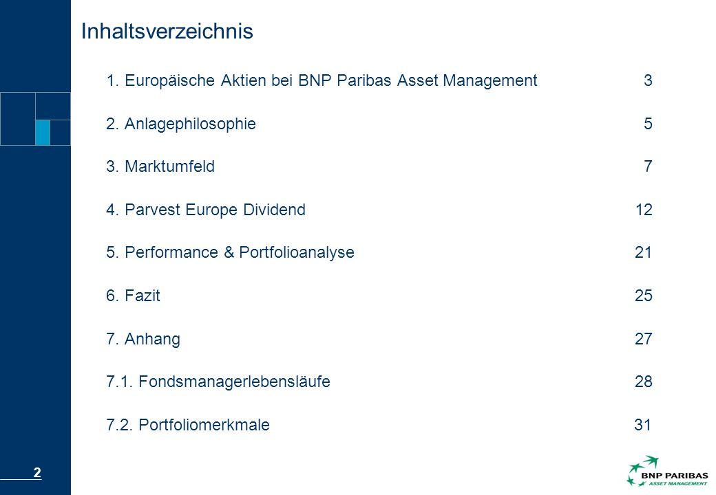 33 Parvest Europe Dividend Sektoraufteilung per Ende Dezember 2006 Quelle: BNP Paribas Asset Management, UBS PAS
