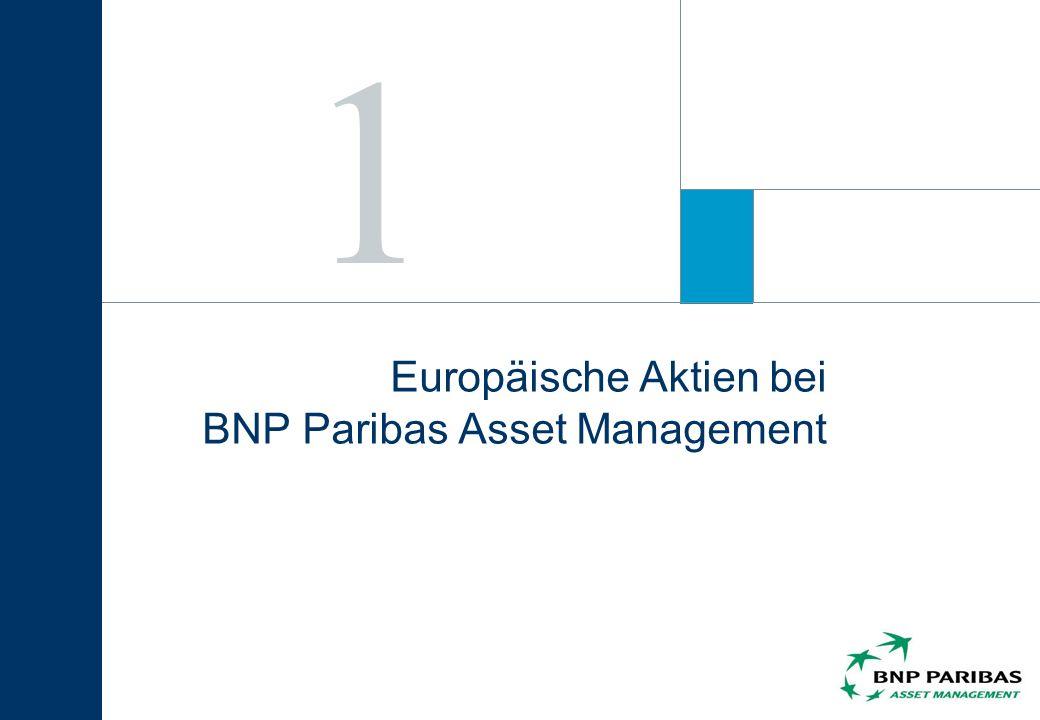 24 27,1 74,3 18,5 4,5 7,7 6,9 12,8 4,1 59,0 36,2 36,6 18,4 3,2 7,5 10,4 13,1 22,8 47,0 KGVhistorisches Wachstum der Ergebnisse Voraussichtl, Wachstum der Ergebnisse RenditeROESchulden / KapitalWerte Wachstum Werte ValueWerte hoher ROIC Portfolio MSCI EUROPE (NR) >0903 (v) Parvest Europe Dividend Portfolio-Eigenschaften per Ende Dezember 2006 Quelle: BNP Paribas Asset Management, UBS PAS > Niedrige KGV > Hohe Dividenden > Value-Komponente > Steigende Gewinne pro Aktie Kennziffern Fundamentaldaten Gewichtung des Stils (%)