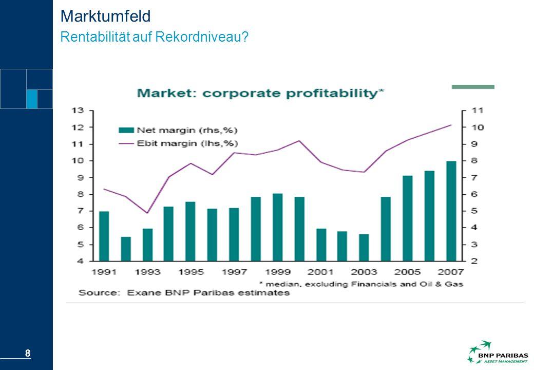 19 Parvest Europe Dividend Ein typisches Beispiel: SES Global * [Netto-Cashflow – Investitionsausgaben für längerfristige Anlagegüter] / Dividende; Basierend auf Dividendenzahlungen in 2005 > Hohe Dividendenzahlungen > Dividendenzahlungen von Intelsat, PanAmsat und Eutelsat haben den freien Cashflow überschritten > SES verfügt über freien Cashflow (5%), der hohe Dividendenzahlungen (3,5%) und gleichzeitig Aktienrückkäufe (10% bis Juni 2008) ermöglicht.
