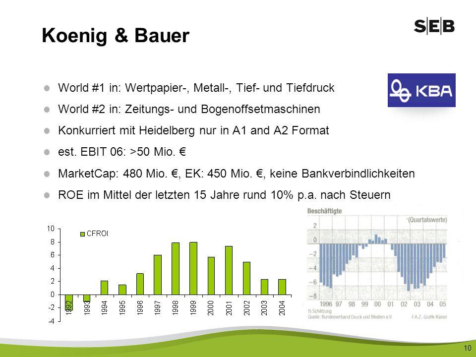 10 Koenig & Bauer World #1 in: Wertpapier-, Metall-, Tief- und Tiefdruck World #2 in: Zeitungs- und Bogenoffsetmaschinen Konkurriert mit Heidelberg nu