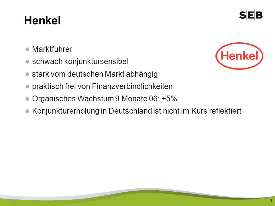 11 Henkel Marktführer schwach konjunktursensibel stark vom deutschen Markt abhängig praktisch frei von Finanzverbindlichkeiten Organisches Wachstum 9