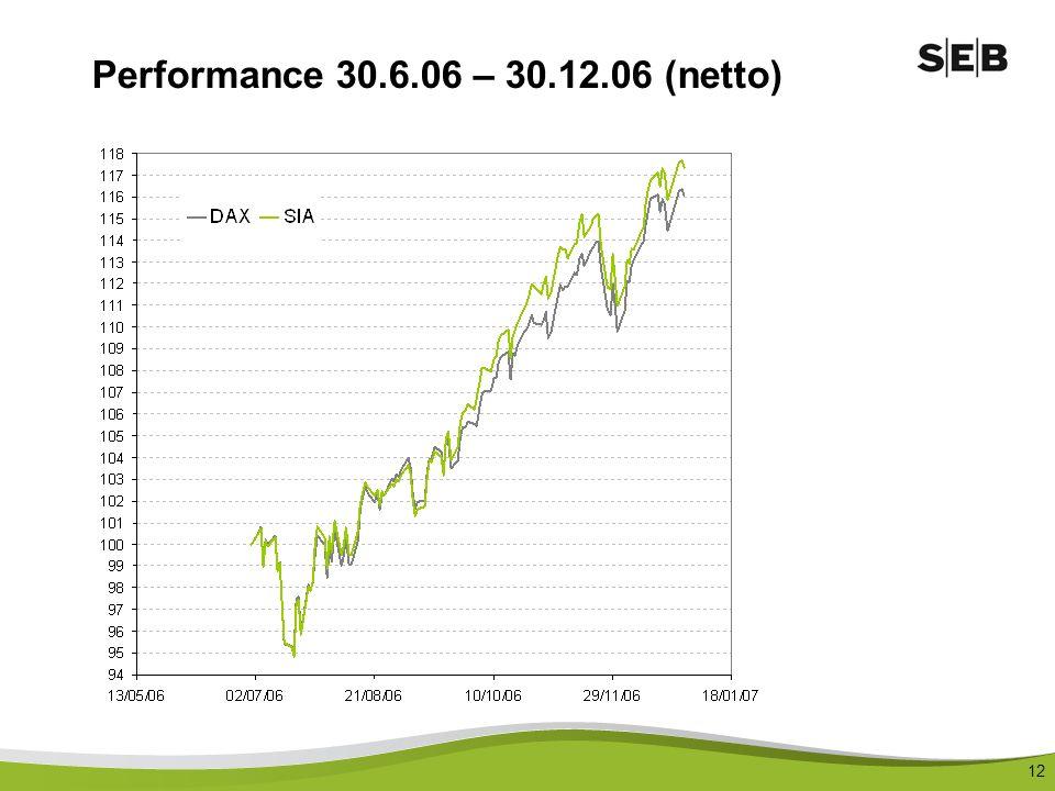 12 Performance 30.6.06 – 30.12.06 (netto)