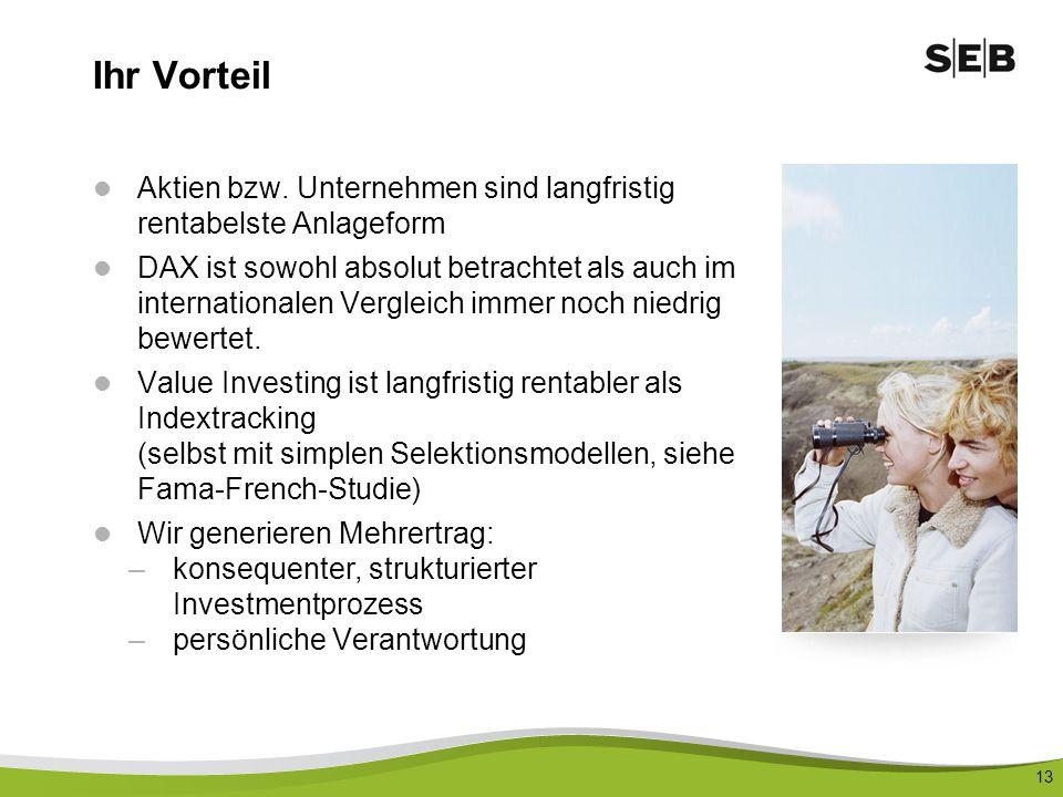 13 Ihr Vorteil Aktien bzw. Unternehmen sind langfristig rentabelste Anlageform DAX ist sowohl absolut betrachtet als auch im internationalen Vergleich