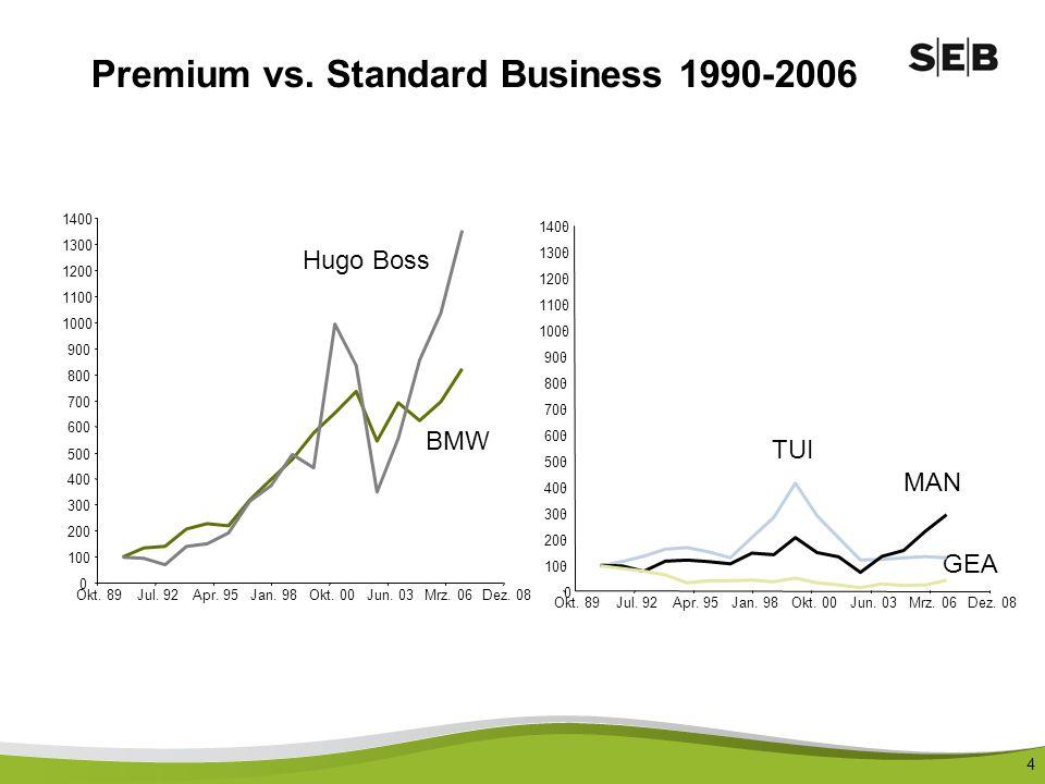 4 Premium vs. Standard Business 1990-2006 TUI MAN GEA Hugo Boss BMW 0 100 200 300 400 500 600 700 800 900 1000 1100 1200 1300 1400 Okt. 89Jul. 92Apr.