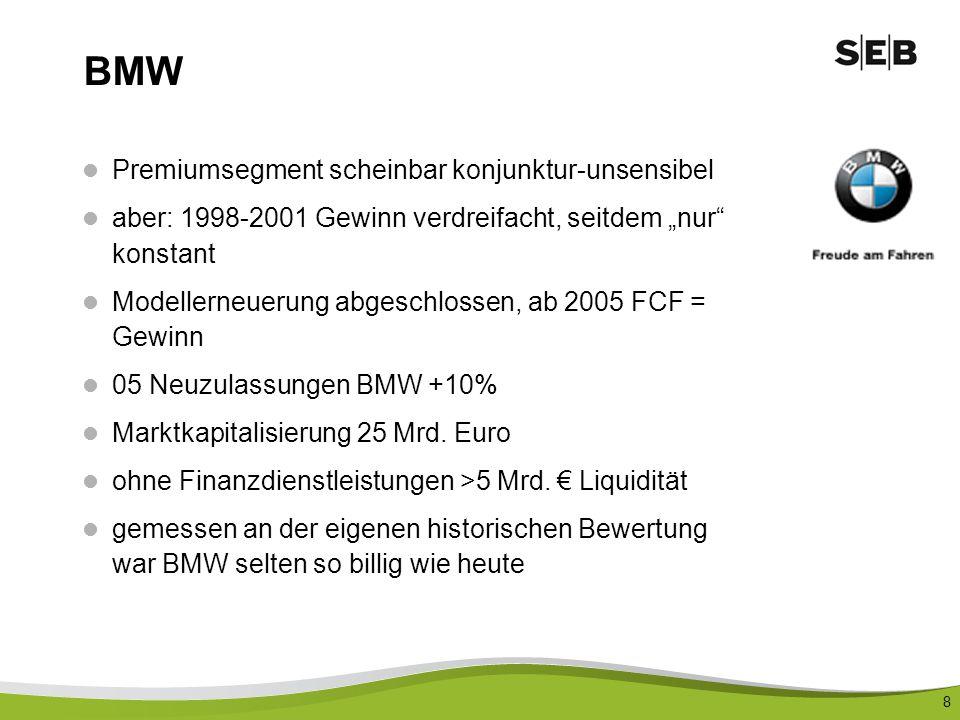 8 BMW Premiumsegment scheinbar konjunktur-unsensibel aber: 1998-2001 Gewinn verdreifacht, seitdem nur konstant Modellerneuerung abgeschlossen, ab 2005